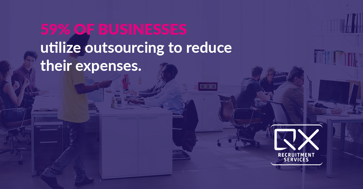 59% of businesses utilize outsourcing to reduce their expenses